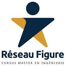 Réseau Figure - CMI